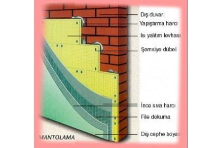 Mantolama - Mantolama - 2